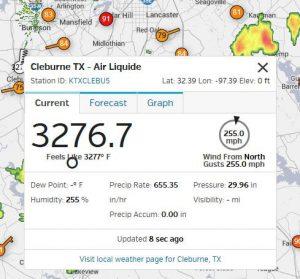 Data in TX
